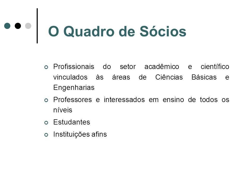 O Quadro de Sócios Profissionais do setor acadêmico e científico vinculados às áreas de Ciências Básicas e Engenharias Professores e interessados em e