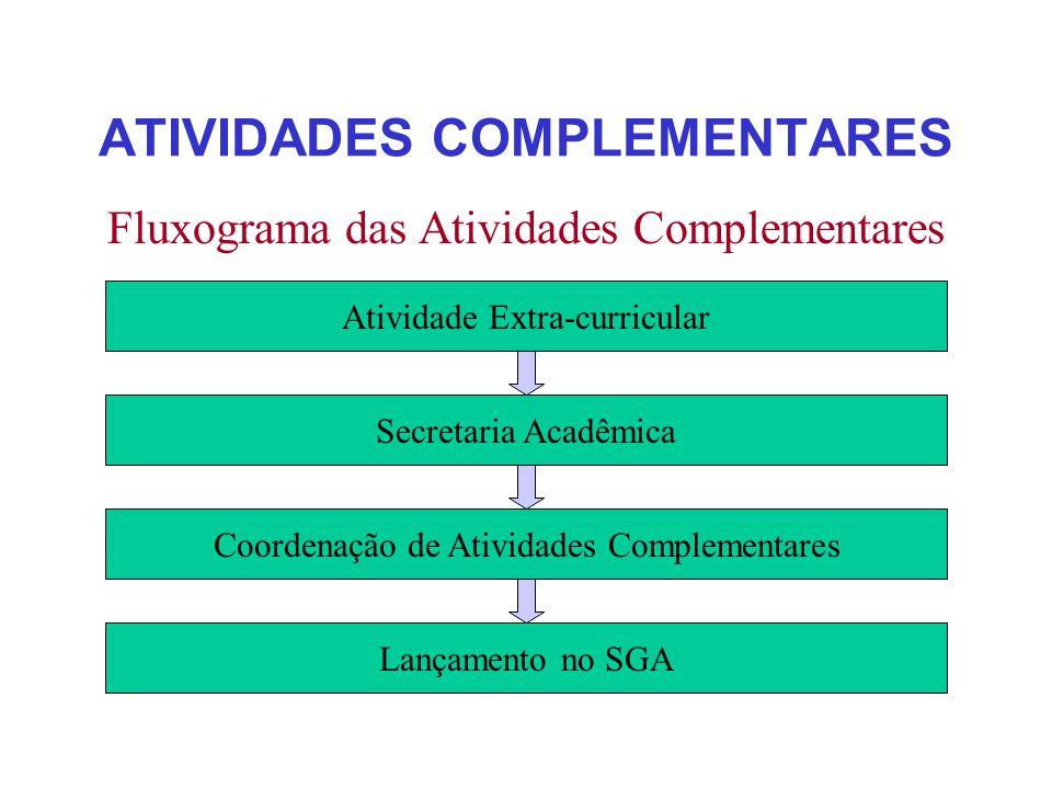 ATIVIDADES COMPLEMENTARES Fluxograma das Atividades Complementares Atividade Extra-curricular Secretaria Acadêmica Coordenação de Atividades Complementares Lançamento no SGA