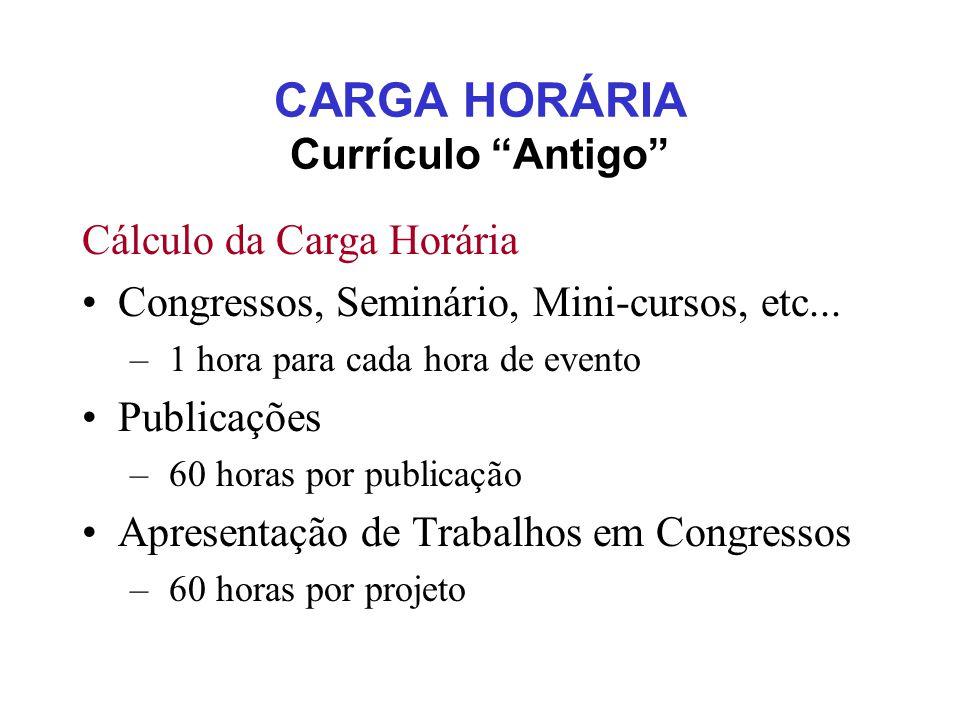 CARGA HORÁRIA Currículo Antigo Cálculo da Carga Horária Congressos, Seminário, Mini-cursos, etc...