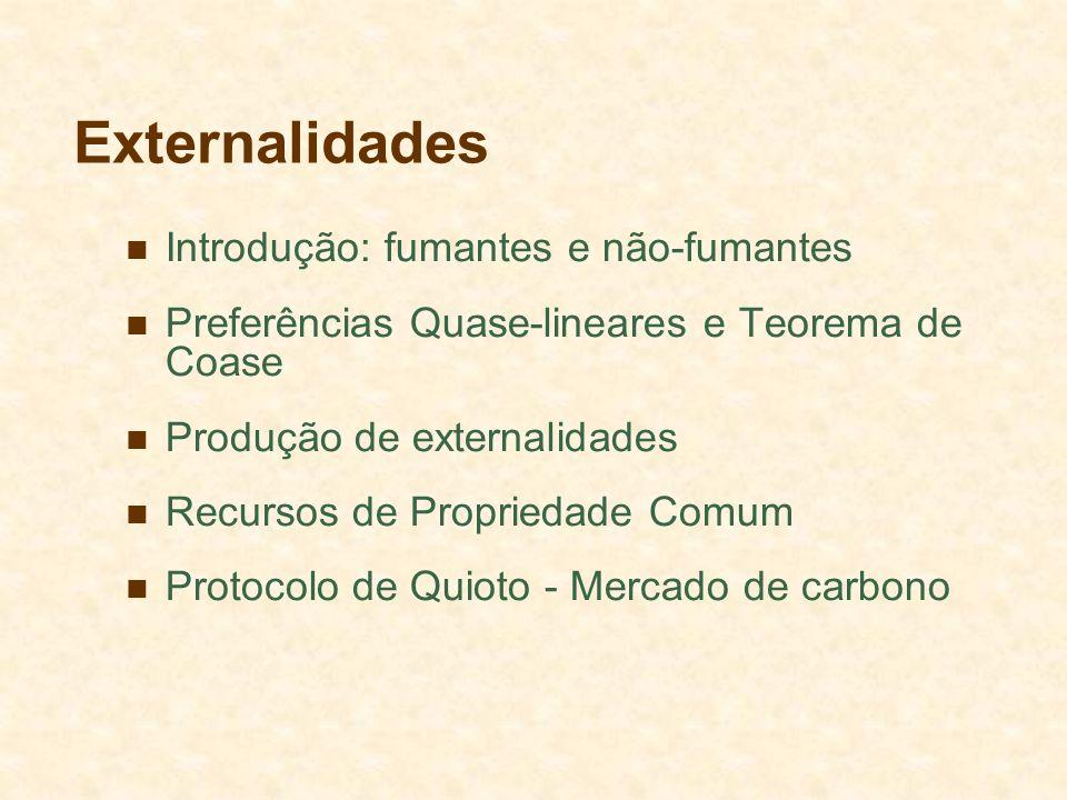 Externalidades Introdução: fumantes e não-fumantes Preferências Quase-lineares e Teorema de Coase Produção de externalidades Recursos de Propriedade Comum Protocolo de Quioto - Mercado de carbono