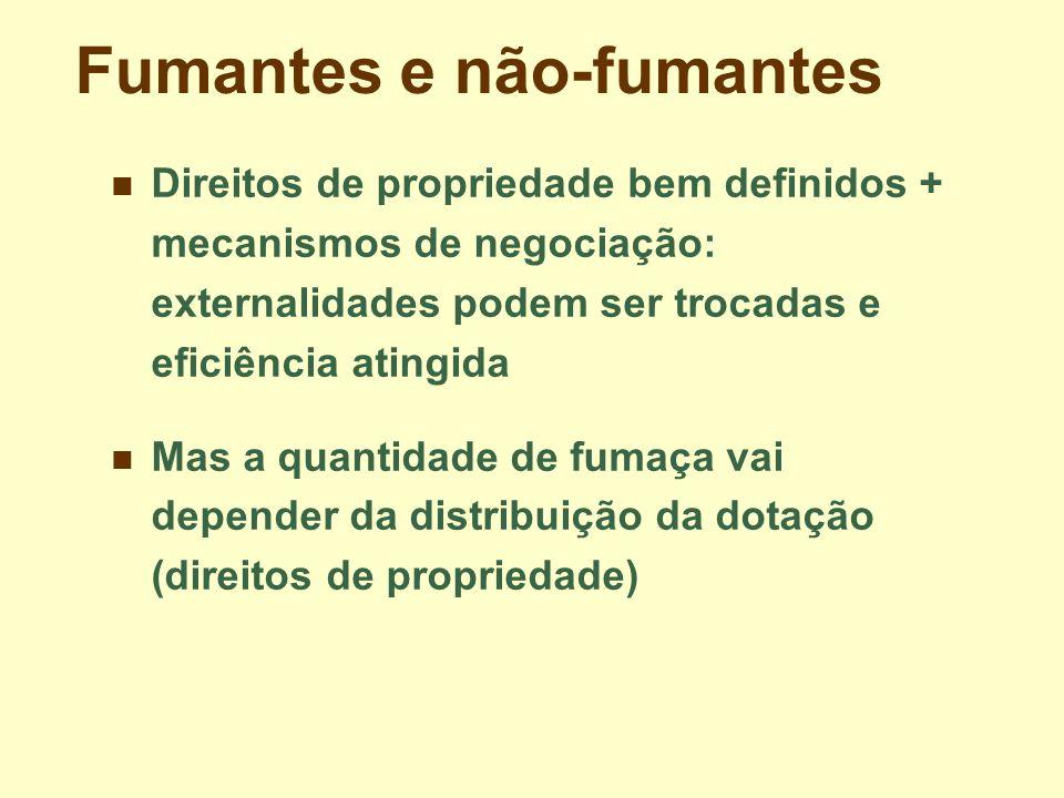 Fumantes e não-fumantes Direitos de propriedade bem definidos + mecanismos de negociação: externalidades podem ser trocadas e eficiência atingida Mas a quantidade de fumaça vai depender da distribuição da dotação (direitos de propriedade)