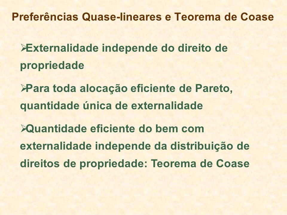 Preferências Quase-lineares e Teorema de Coase Externalidade independe do direito de propriedade Para toda alocação eficiente de Pareto, quantidade única de externalidade Quantidade eficiente do bem com externalidade independe da distribuição de direitos de propriedade: Teorema de Coase