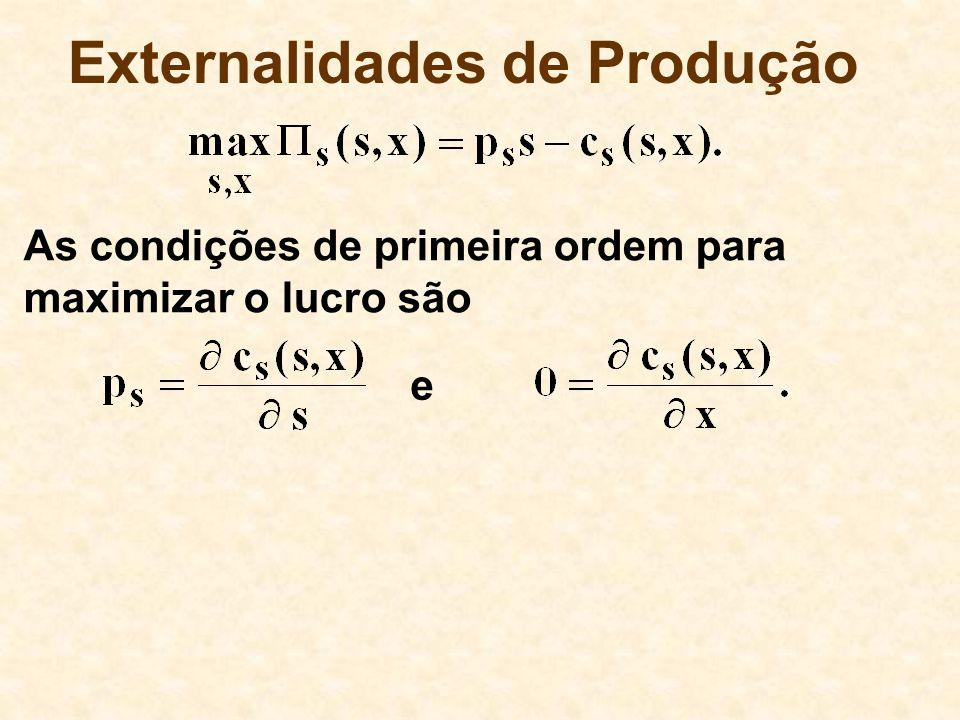 Externalidades de Produção As condições de primeira ordem para maximizar o lucro são e