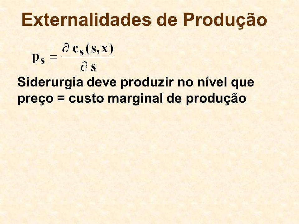 Externalidades de Produção Siderurgia deve produzir no nível que preço = custo marginal de produção