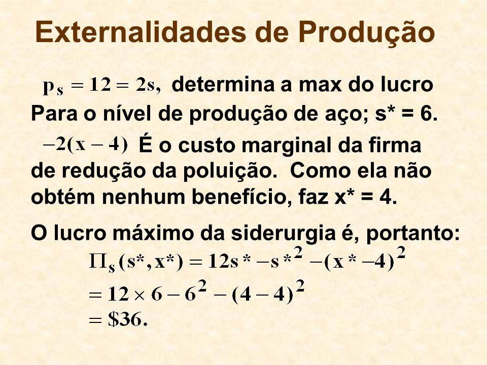Externalidades de Produção O lucro máximo da siderurgia é, portanto: É o custo marginal da firma de redução da poluição.