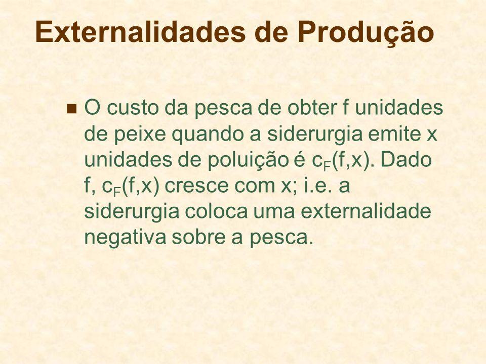 Externalidades de Produção O custo da pesca de obter f unidades de peixe quando a siderurgia emite x unidades de poluição é c F (f,x).