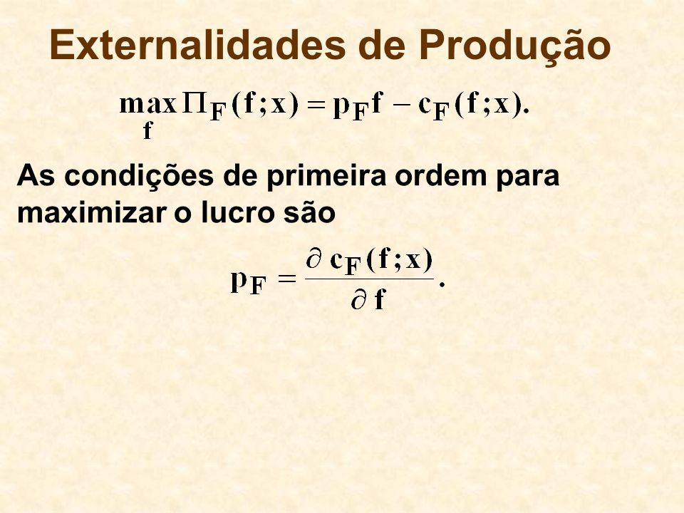 Externalidades de Produção As condições de primeira ordem para maximizar o lucro são
