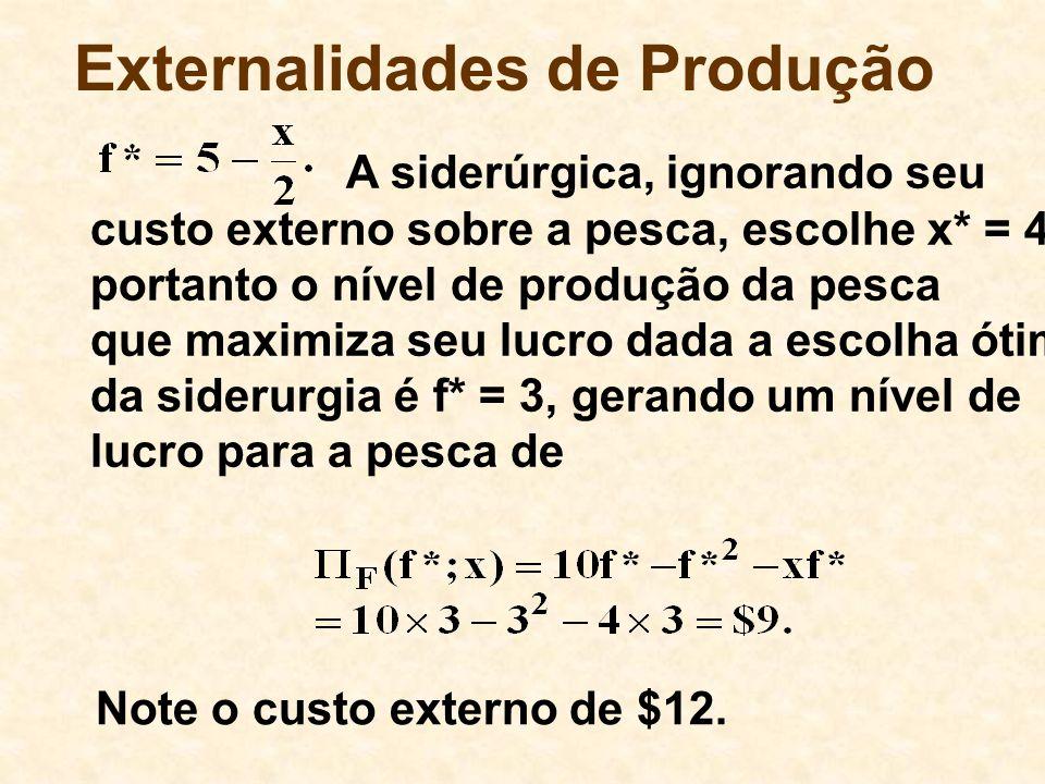 Externalidades de Produção A siderúrgica, ignorando seu custo externo sobre a pesca, escolhe x* = 4, portanto o nível de produção da pesca que maximiza seu lucro dada a escolha ótima da siderurgia é f* = 3, gerando um nível de lucro para a pesca de Note o custo externo de $12.