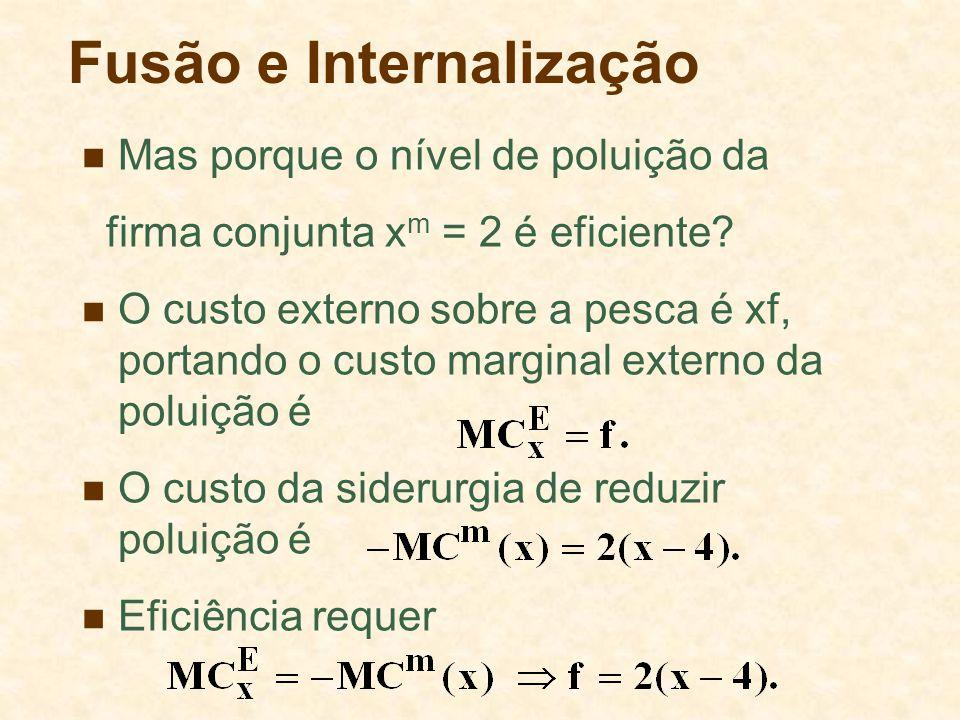 Fusão e Internalização Mas porque o nível de poluição da firma conjunta x m = 2 é eficiente.
