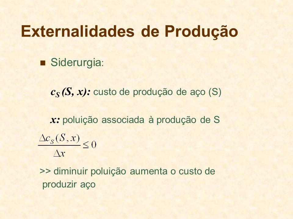 Externalidades de Produção Siderurgia : c S (S, x): custo de produção de aço (S) x: poluição associada à produção de S >> diminuir poluição aumenta o custo de produzir aço