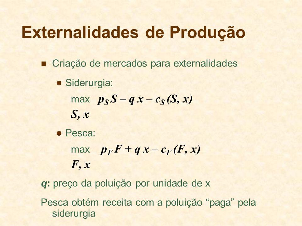 Externalidades de Produção Criação de mercados para externalidades Siderurgia: max p S S – q x – c S (S, x) S, x Pesca: max p F F + q x – c F (F, x) F, x q: preço da poluição por unidade de x Pesca obtém receita com a poluição paga pela siderurgia