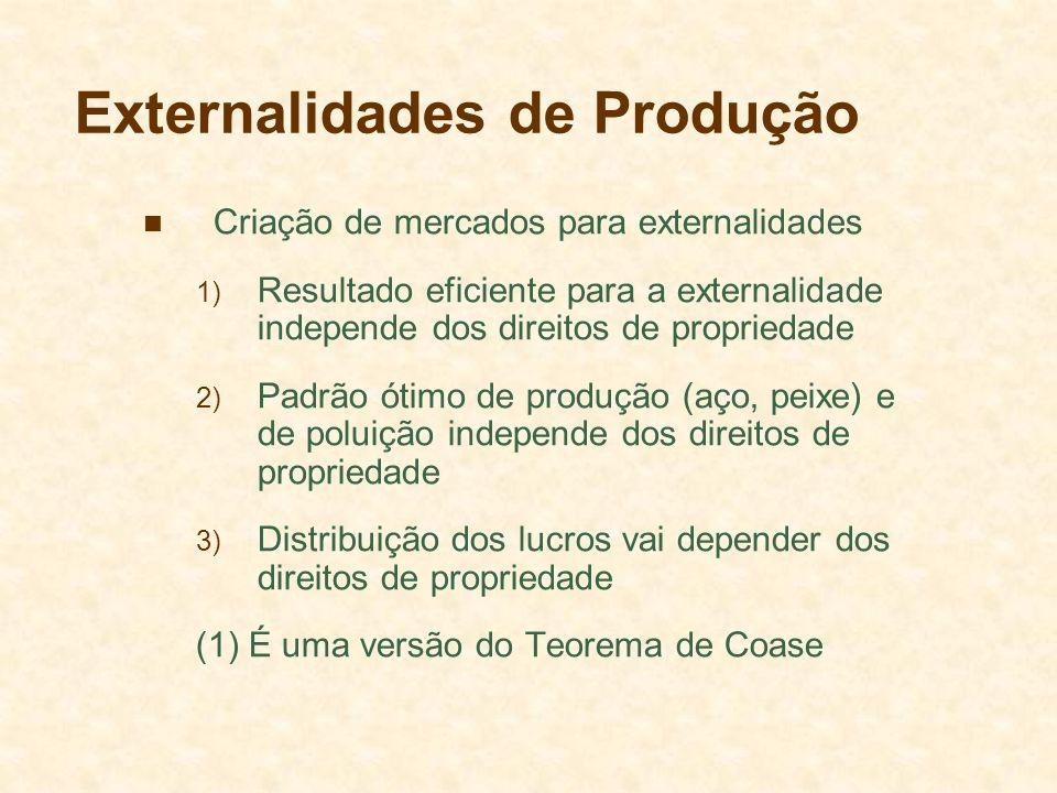 Externalidades de Produção Criação de mercados para externalidades 1) Resultado eficiente para a externalidade independe dos direitos de propriedade 2) Padrão ótimo de produção (aço, peixe) e de poluição independe dos direitos de propriedade 3) Distribuição dos lucros vai depender dos direitos de propriedade (1) É uma versão do Teorema de Coase