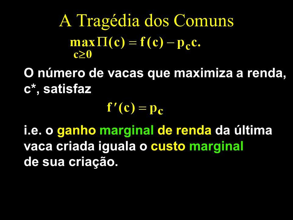 A Tragédia dos Comuns O número de vacas que maximiza a renda, c*, satisfaz i.e.