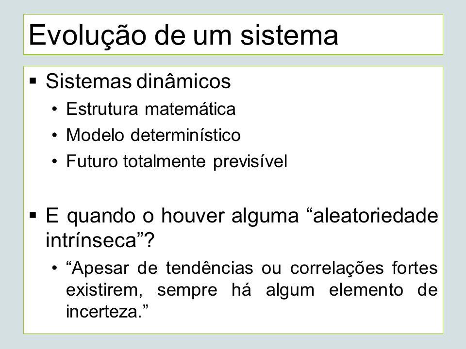 Evolução de um sistema Sistemas dinâmicos Estrutura matemática Modelo determinístico Futuro previsível Processo estocástico Estrutura matemática Fenômeno com incerteza