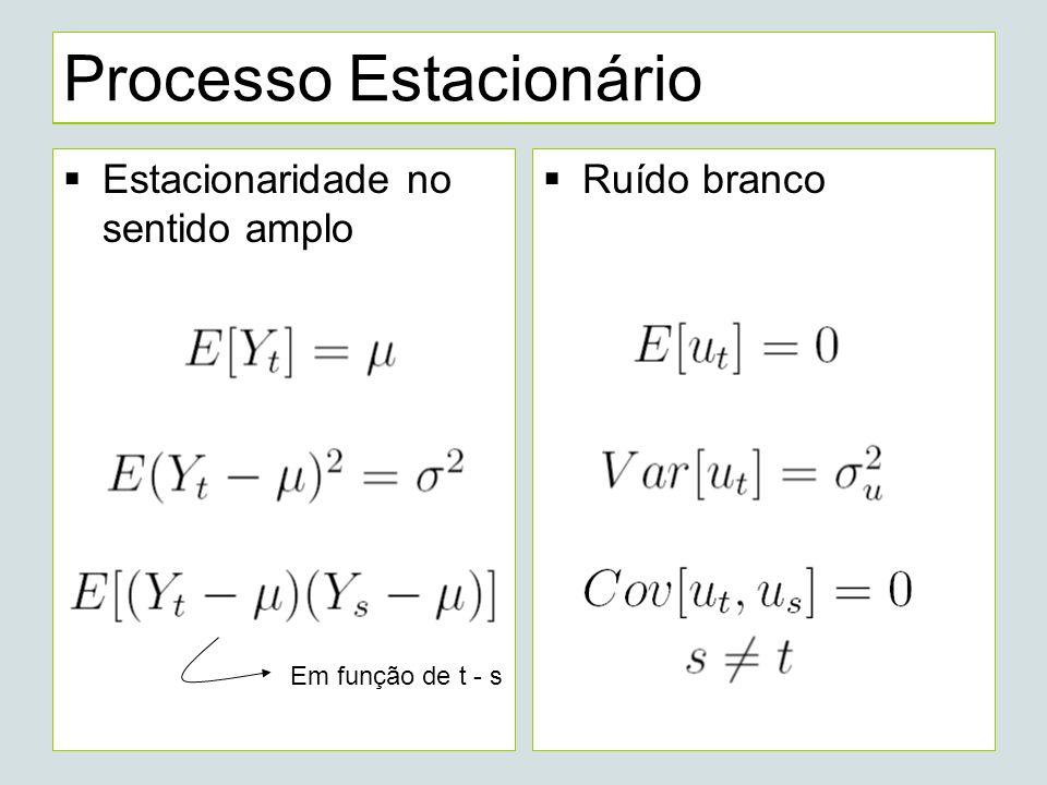 Processo estacionário Auto-regressivo Condição de estacionaridade: Teste da hipótese nula verifica estacionaridade