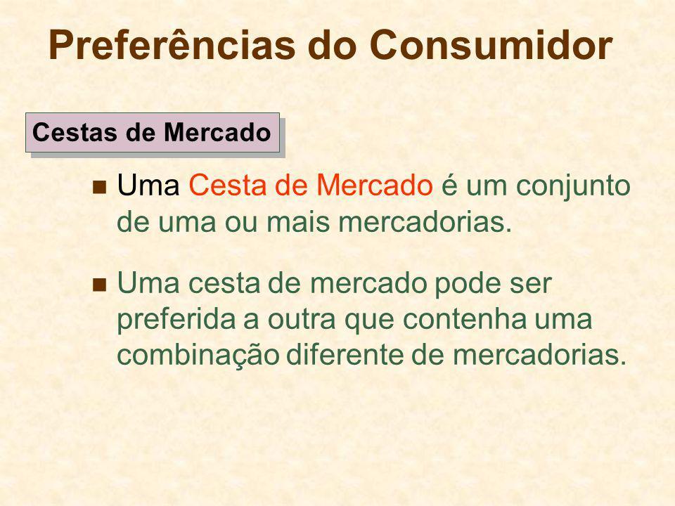 Preferências do Consumidor Uma Cesta de Mercado é um conjunto de uma ou mais mercadorias. Uma cesta de mercado pode ser preferida a outra que contenha