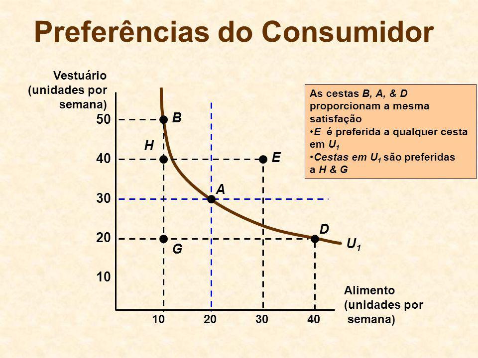 U1U1 As cestas B, A, & D proporcionam a mesma satisfação E é preferida a qualquer cesta em U 1 Cestas em U 1 são preferidas a H & G Preferências do Co