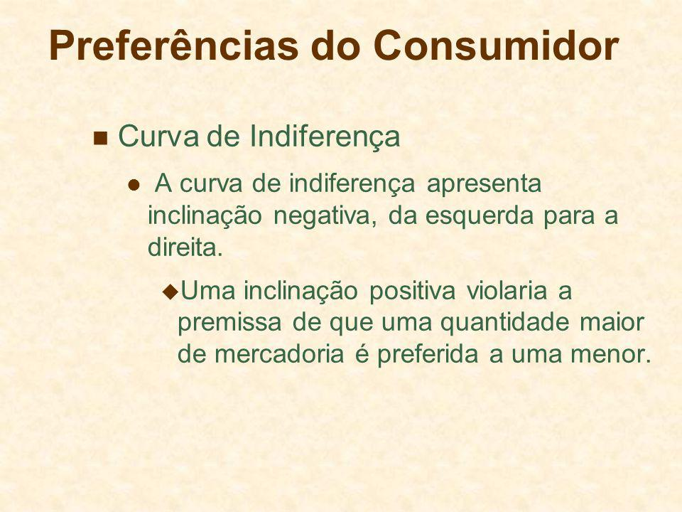 Preferências do Consumidor Curva de Indiferença A curva de indiferença apresenta inclinação negativa, da esquerda para a direita. Uma inclinação posit