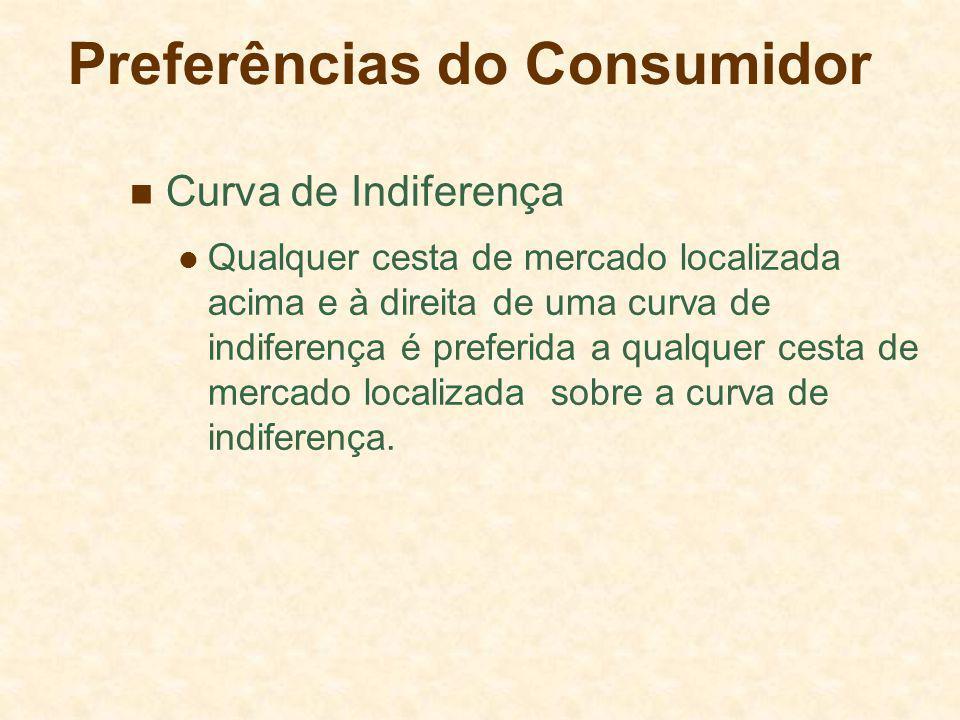 Preferências do Consumidor Curva de Indiferença Qualquer cesta de mercado localizada acima e à direita de uma curva de indiferença é preferida a qualq