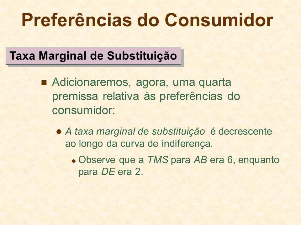 Preferências do Consumidor Adicionaremos, agora, uma quarta premissa relativa às preferências do consumidor: A taxa marginal de substituição é decresc