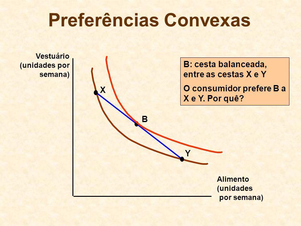 Preferências Convexas Alimento (unidades por semana) Vestuário (unidades por semana) X Y B B: cesta balanceada, entre as cestas X e Y O consumidor pre