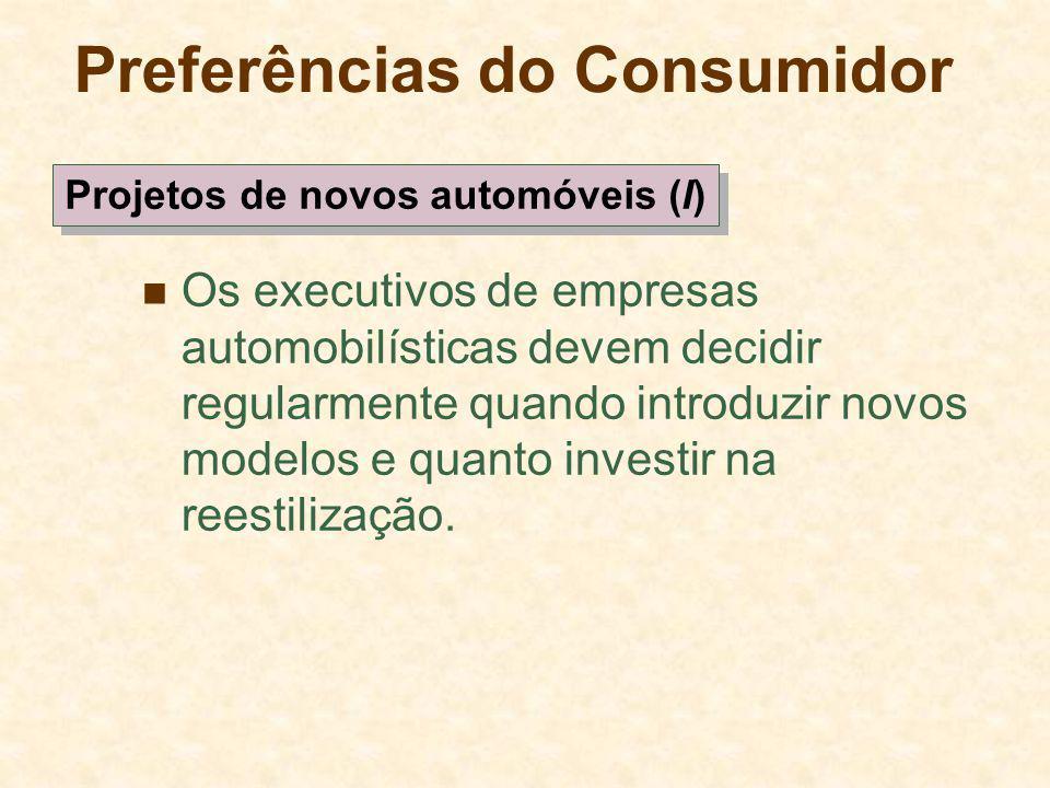 Preferências do Consumidor Os executivos de empresas automobilísticas devem decidir regularmente quando introduzir novos modelos e quanto investir na