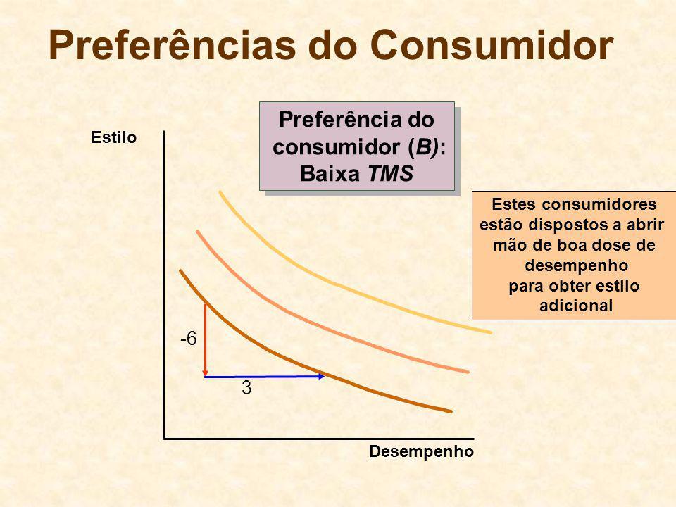 Preferências do Consumidor Estes consumidores estão dispostos a abrir mão de boa dose de desempenho para obter estilo adicional Estilo Desempenho Pref