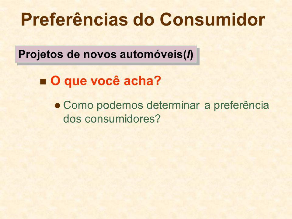 Preferências do Consumidor O que você acha? Como podemos determinar a preferência dos consumidores? Projetos de novos automóveis(I)