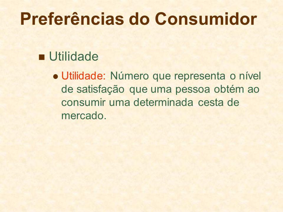Preferências do Consumidor Utilidade Utilidade: Número que representa o nível de satisfação que uma pessoa obtém ao consumir uma determinada cesta de