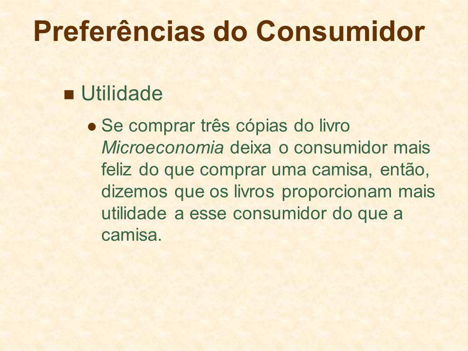 Preferências do Consumidor Utilidade Se comprar três cópias do livro Microeconomia deixa o consumidor mais feliz do que comprar uma camisa, então, diz