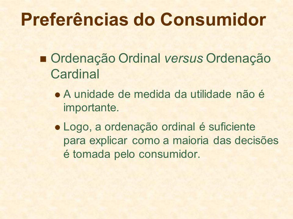 Preferências do Consumidor Ordenação Ordinal versus Ordenação Cardinal A unidade de medida da utilidade não é importante. Logo, a ordenação ordinal é
