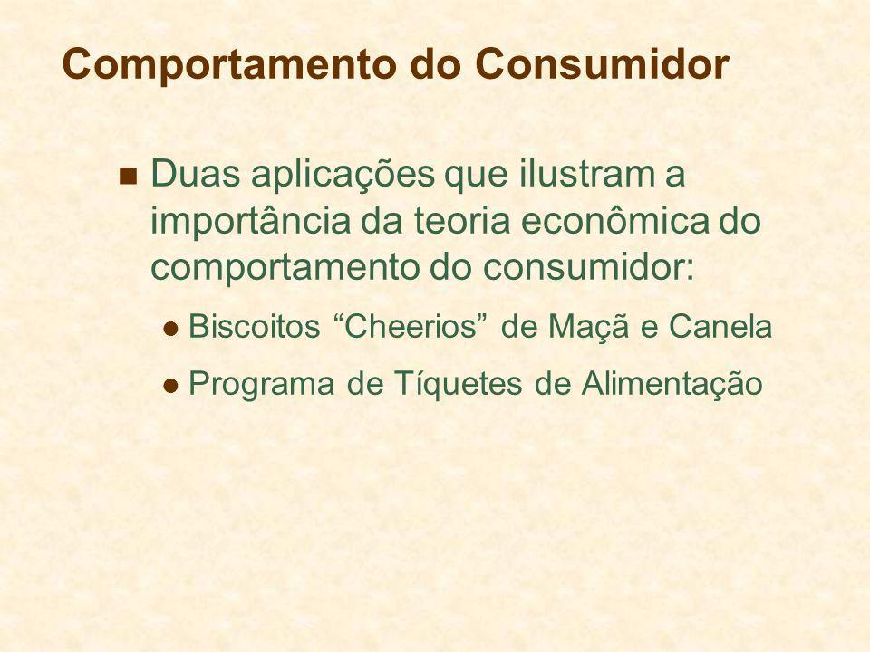 Comportamento do Consumidor Duas aplicações que ilustram a importância da teoria econômica do comportamento do consumidor: Biscoitos Cheerios de Maçã