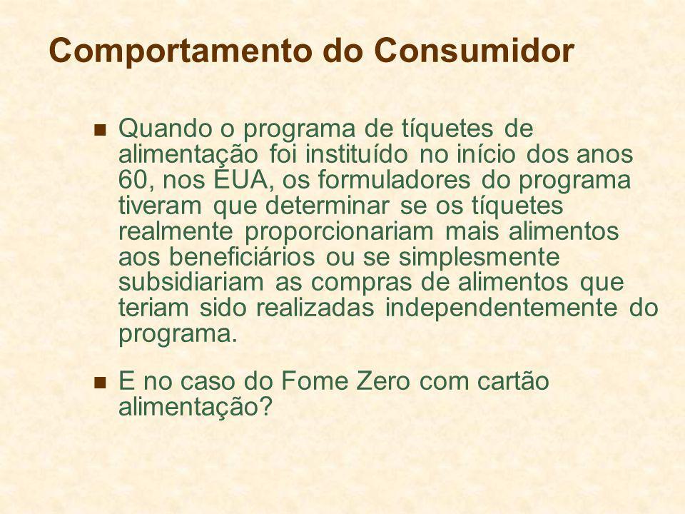 Comportamento do Consumidor Quando o programa de tíquetes de alimentação foi instituído no início dos anos 60, nos EUA, os formuladores do programa ti