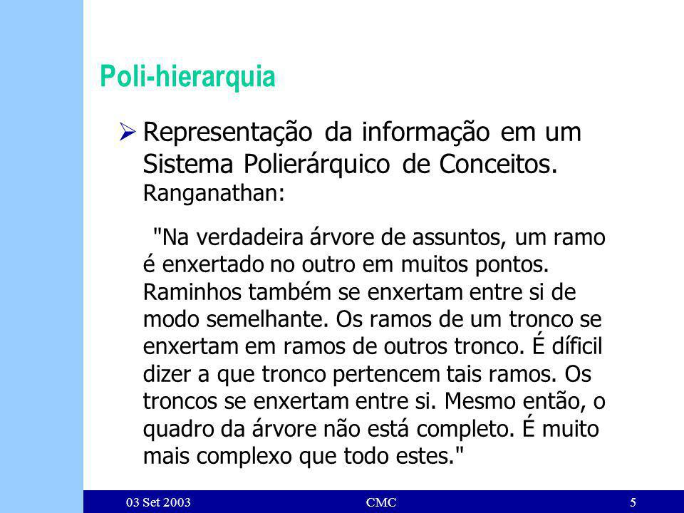 03 Set 2003CMC5 Poli-hierarquia Representação da informação em um Sistema Polierárquico de Conceitos.