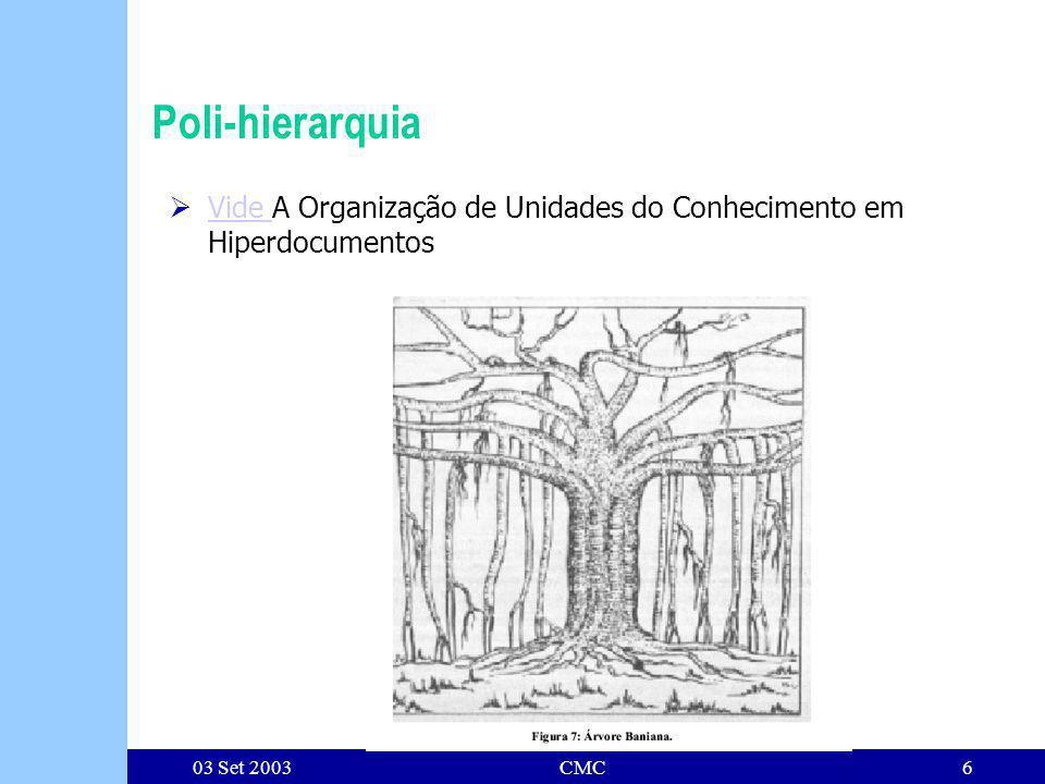 03 Set 2003CMC6 Poli-hierarquia Vide A Organização de Unidades do Conhecimento em Hiperdocumentos Vide