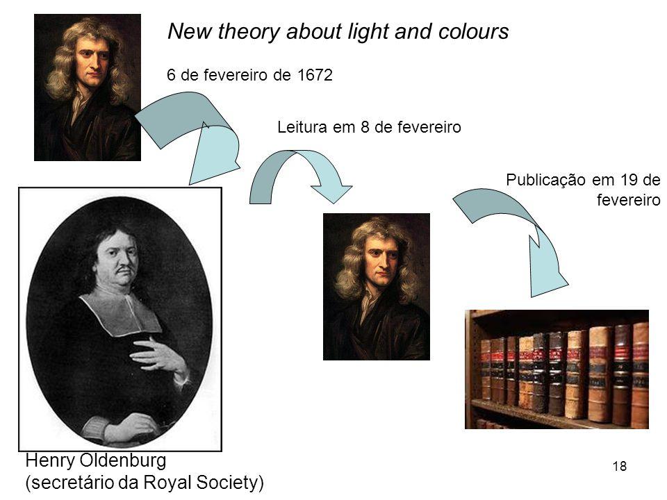 18 New theory about light and colours 6 de fevereiro de 1672 Leitura em 8 de fevereiro Publicação em 19 de fevereiro Henry Oldenburg (secretário da Royal Society)