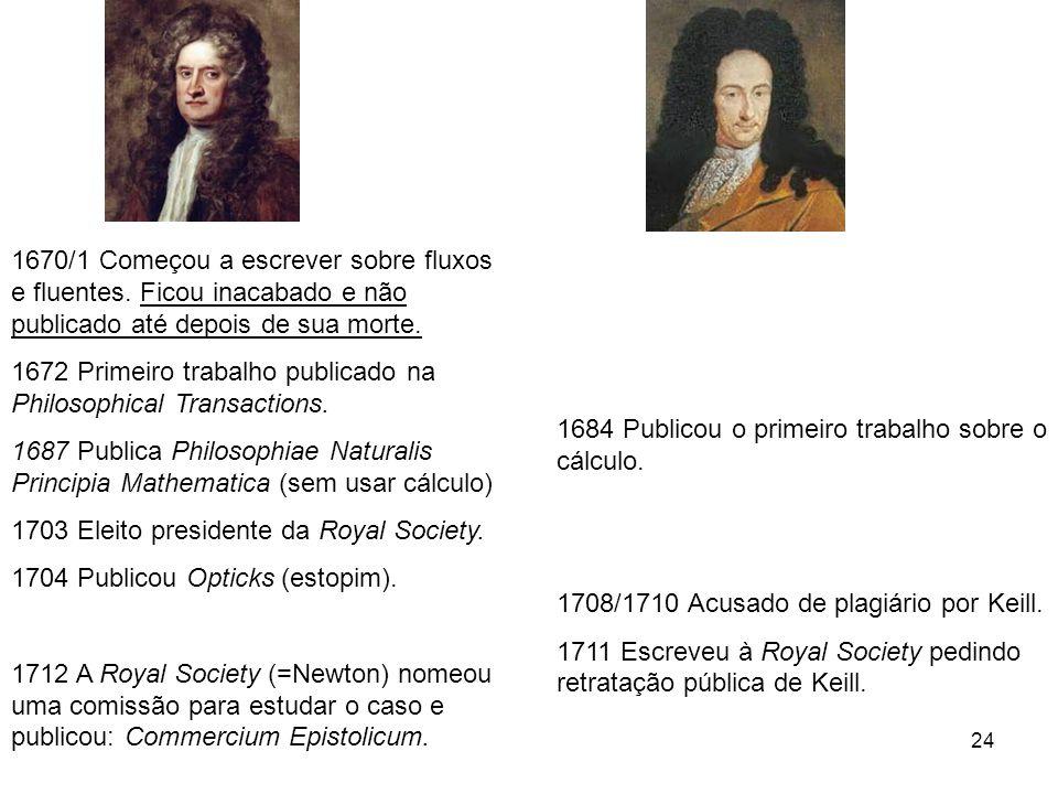 24 1670/1 Começou a escrever sobre fluxos e fluentes.