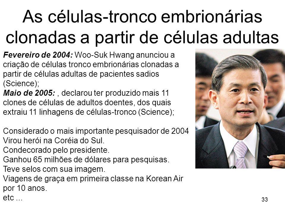 As células-tronco embrionárias clonadas a partir de células adultas 33 Fevereiro de 2004: Woo-Suk Hwang anunciou a criação de células tronco embrionárias clonadas a partir de células adultas de pacientes sadios (Science); Maio de 2005:, declarou ter produzido mais 11 clones de células de adultos doentes, dos quais extraiu 11 linhagens de células-tronco (Science); Considerado o mais importante pesquisador de 2004 Virou herói na Coréia do Sul.