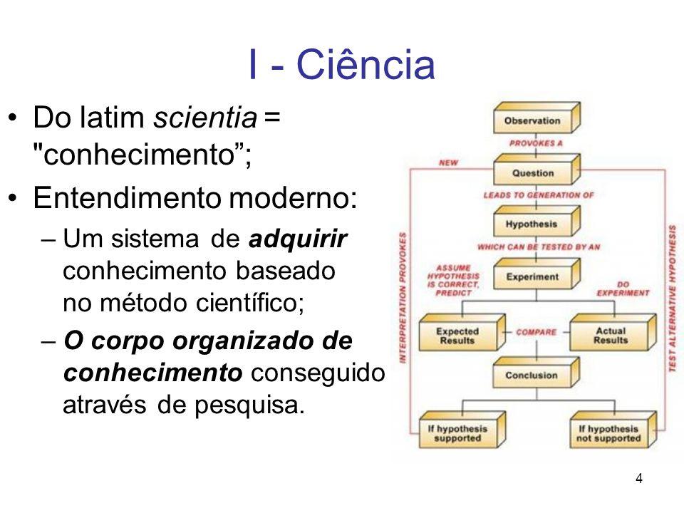 4 I - Ciência Do latim scientia = conhecimento; Entendimento moderno: –Um sistema de adquirir conhecimento baseado no método científico; –O corpo organizado de conhecimento conseguido através de pesquisa.