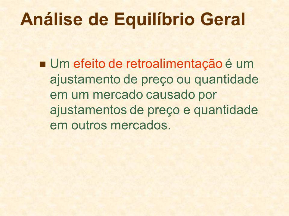 Análise de Equilíbrio Geral Um efeito de retroalimentação é um ajustamento de preço ou quantidade em um mercado causado por ajustamentos de preço e quantidade em outros mercados.