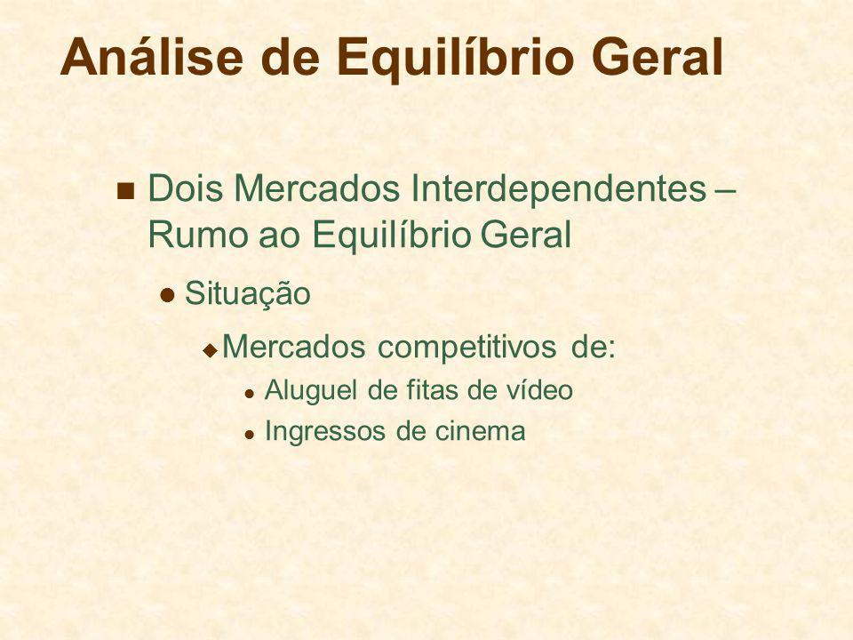 Análise de Equilíbrio Geral Dois Mercados Interdependentes – Rumo ao Equilíbrio Geral Situação Mercados competitivos de: Aluguel de fitas de vídeo Ingressos de cinema