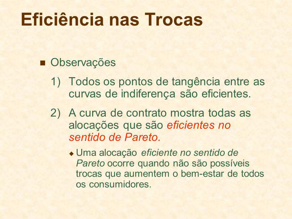 Eficiência nas Trocas Observações 1)Todos os pontos de tangência entre as curvas de indiferença são eficientes.
