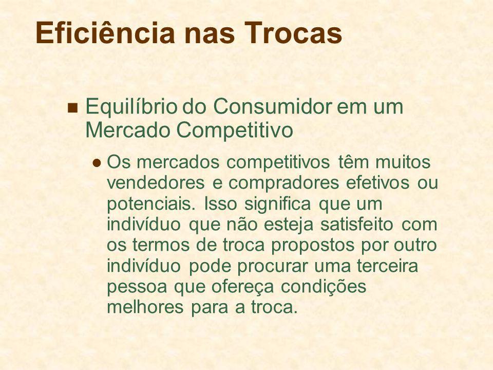 Eficiência nas Trocas Equilíbrio do Consumidor em um Mercado Competitivo Os mercados competitivos têm muitos vendedores e compradores efetivos ou potenciais.