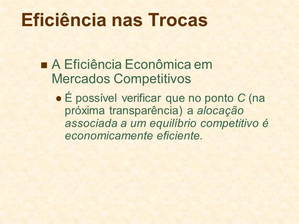 Eficiência nas Trocas A Eficiência Econômica em Mercados Competitivos É possível verificar que no ponto C (na próxima transparência) a alocação associada a um equilíbrio competitivo é economicamente eficiente.