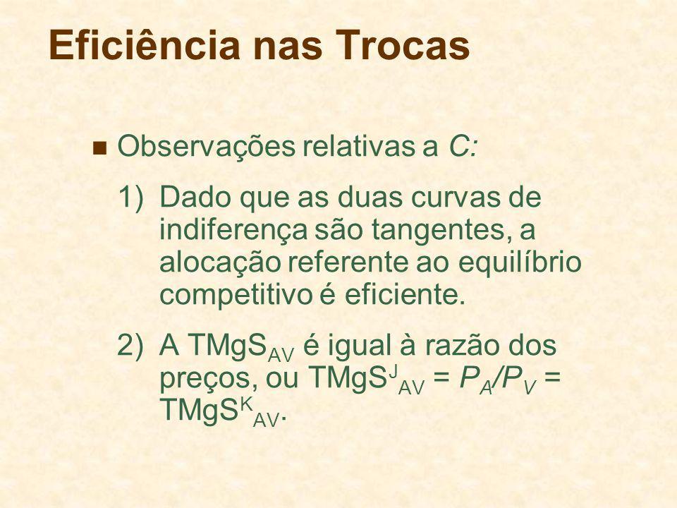 Eficiência nas Trocas Observações relativas a C: 1)Dado que as duas curvas de indiferença são tangentes, a alocação referente ao equilíbrio competitivo é eficiente.