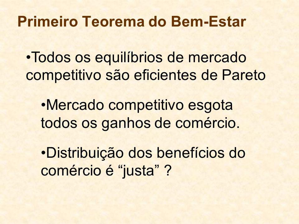 Primeiro Teorema do Bem-Estar Todos os equilíbrios de mercado competitivo são eficientes de Pareto Mercado competitivo esgota todos os ganhos de comércio.