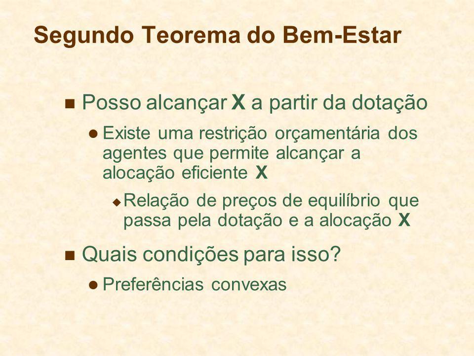 Segundo Teorema do Bem-Estar Posso alcançar X a partir da dotação Existe uma restrição orçamentária dos agentes que permite alcançar a alocação eficiente X Relação de preços de equilíbrio que passa pela dotação e a alocação X Quais condições para isso.