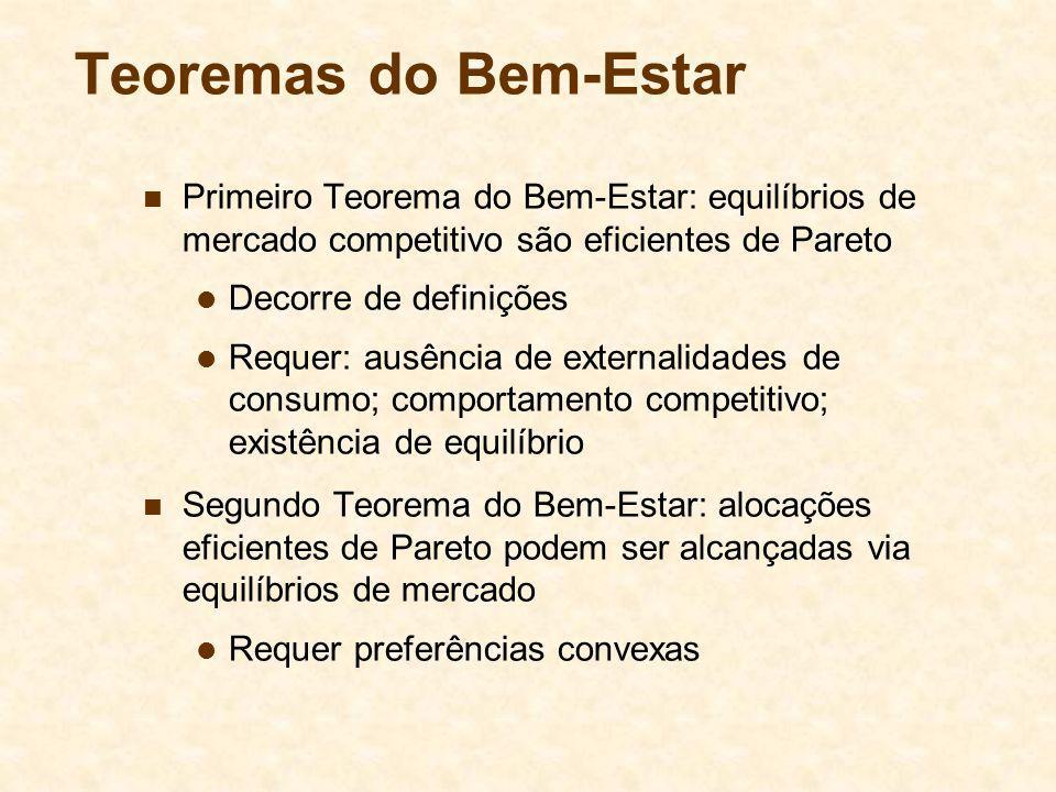 Teoremas do Bem-Estar Primeiro Teorema do Bem-Estar: equilíbrios de mercado competitivo são eficientes de Pareto Decorre de definições Requer: ausência de externalidades de consumo; comportamento competitivo; existência de equilíbrio Segundo Teorema do Bem-Estar: alocações eficientes de Pareto podem ser alcançadas via equilíbrios de mercado Requer preferências convexas