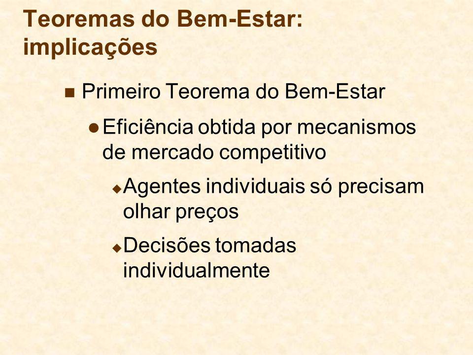 Teoremas do Bem-Estar: implicações Primeiro Teorema do Bem-Estar Eficiência obtida por mecanismos de mercado competitivo Agentes individuais só precisam olhar preços Decisões tomadas individualmente