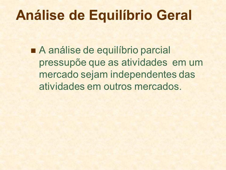 Análise de Equilíbrio Geral A análise de equilíbrio parcial pressupõe que as atividades em um mercado sejam independentes das atividades em outros mercados.